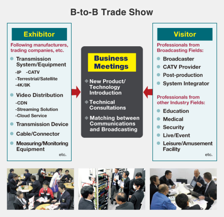 Exhibitor: Following manufacturers, trading companies, etc.; Transmission System/Equipment (IP, CATV, Terrestrial/Satellite, 4K/8K), Video Distribution (CDN, Streaming Solution, Cloud Service), Transmission Device, Cable/Connector, Measuring/Monitoring Equipment, etc. Visitor: Professionals from Broadcasting Fields: Broadcaster, CATV Provider, Post-production, System Integrator, Professionals from other Industry Fields: Education, Medical, Security, Live/Event, Leisure/Amusement Facility, etc.